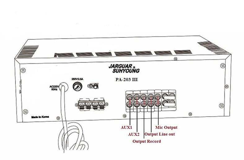 Kỹ thuật căn chỉnh amply cho dàn karaoke